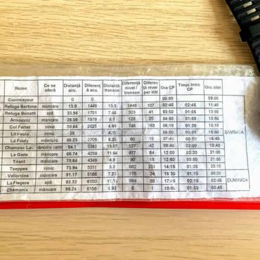 Strategia de cursă pentru CCC (UTMB): 101 KM și 6.100 metri diferență de nivel